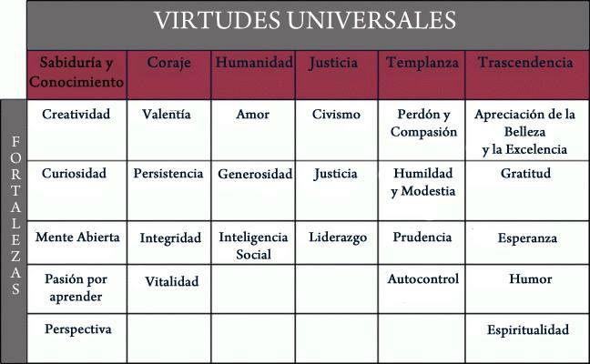 VALORES UNIVERSALES - www.mariadelpilarparadapena.es