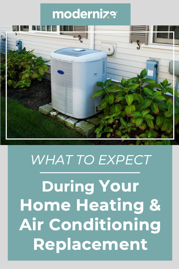 What To Expect During An Ac Unit Installation Air Conditioning