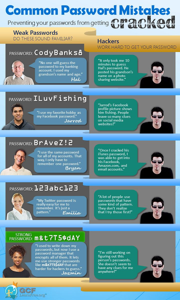 Common Password Mistakes infographic #Internet security #security threats