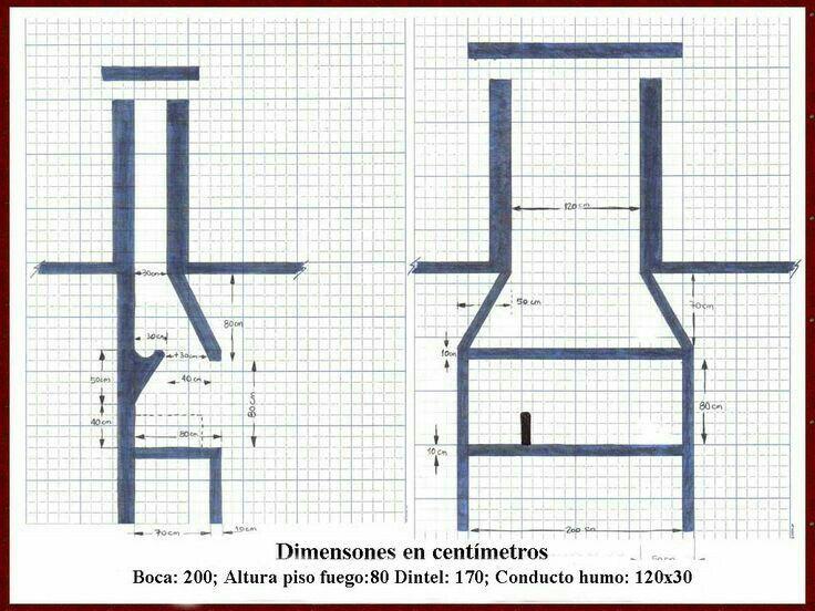 Dimensiones de parrilla