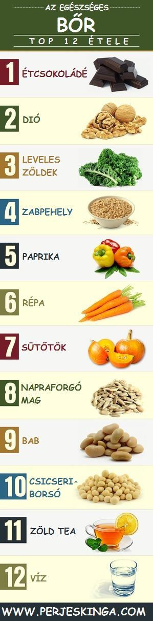 Az egészséges bőr 12 étele    www.perjeskinga.com