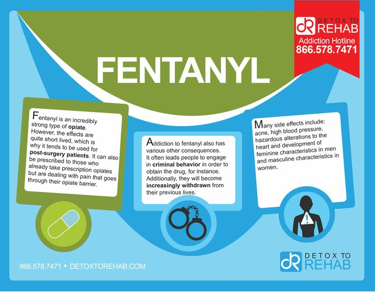 fentanyl patch in the use of chronic pain nursing essay Start studying narcotics: opioids learn  a patient receiving narcotic analgesics for chronic pain can minimize the  which nursing diagnosis is a.