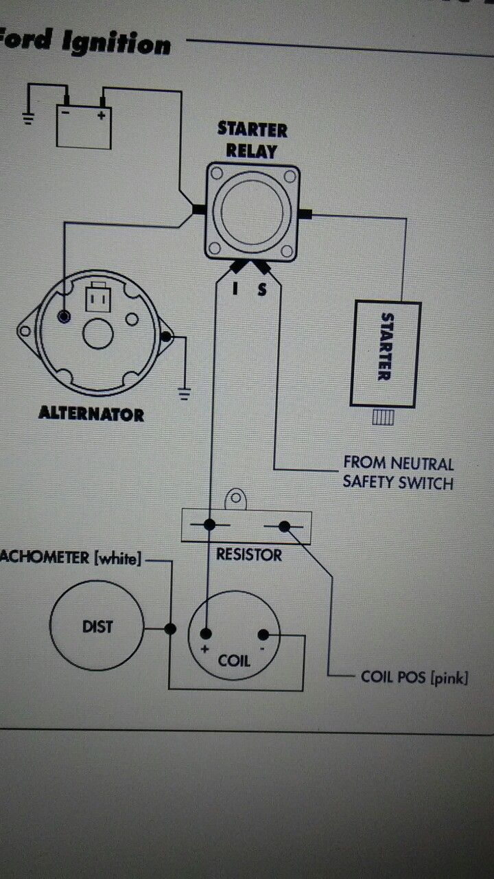 53 best auto wiring simple to use diagrams images on pinterest rh pinterest com Automotive Wiring Tips simple auto electrical wiring diagram
