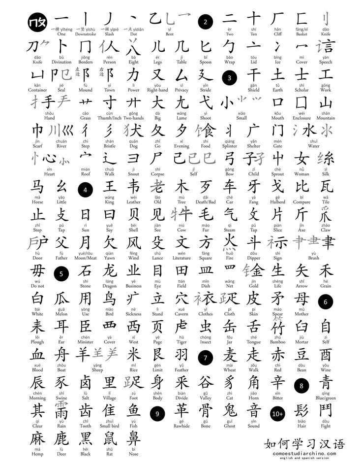 Best Mandarin Chinese For Primary Images On Pinterest - Chinese language chart