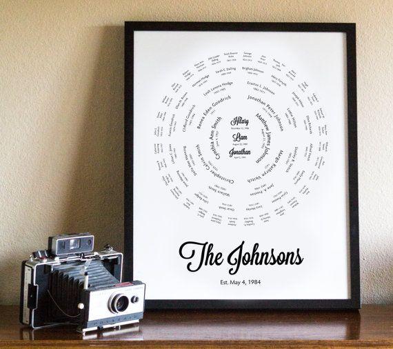 Custom Family Tree Art Prints, 4 Generations, 5 Generations, Poster, Digital Print, Gift, Family Tree Art, Ancestry Chart, Wedding -Text