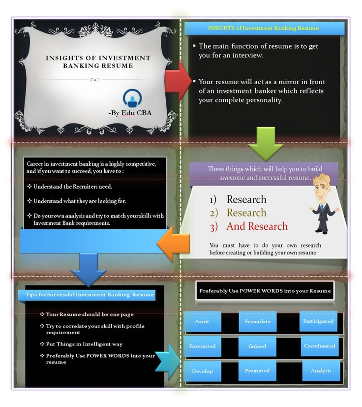 17 best images about investment banking on pinterest
