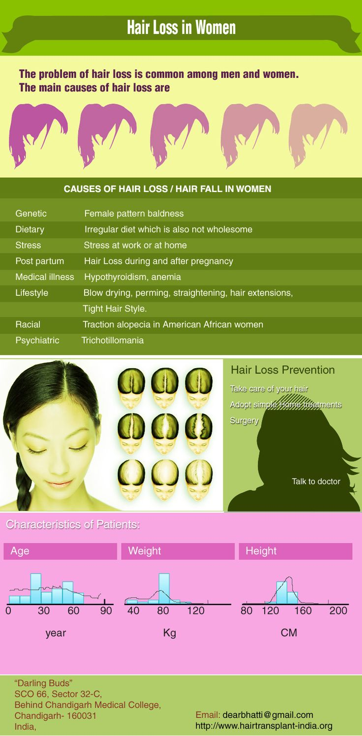 Best PCOS  Hair Loss Images On Pinterest - Onion juice for hair regrowth review