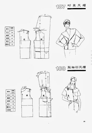 Chinese method of pattern making - it's my hobby. capuche (hood) - SSvetLanaV - Picasa Albums Web