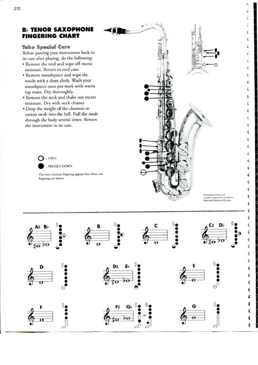 The 25+ best Saxophone fingering chart ideas on Pinterest