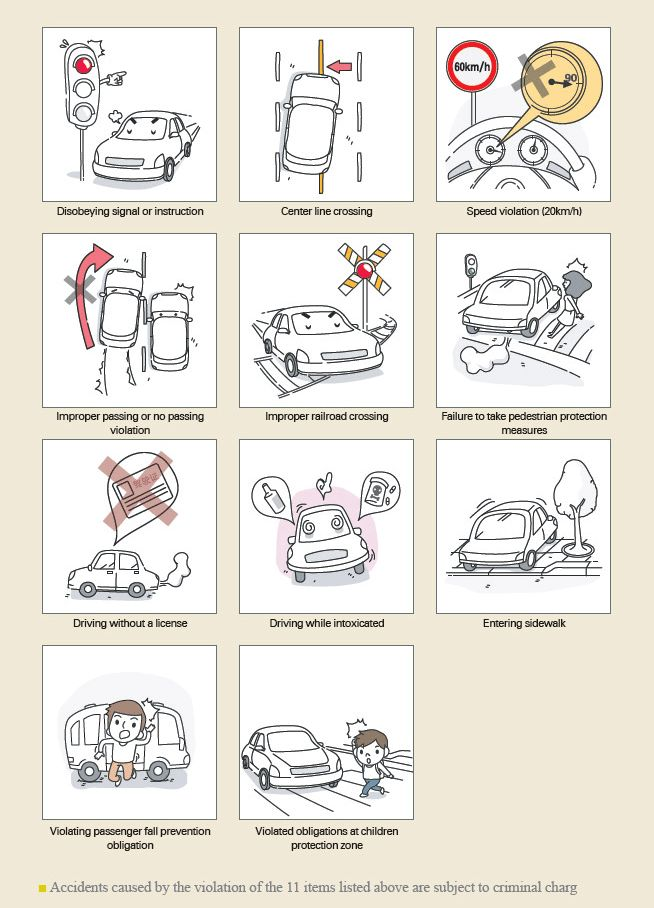Korean driving rules - Accidents caused by the violation of the 11 items listed above are subject to criminal charg.