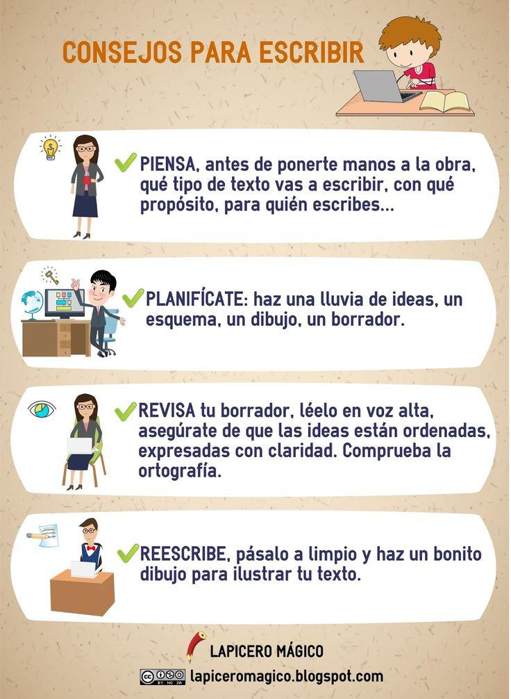 Infografía diseñada para imprimir en A3, con unos consejos básicos  para nuestros jóvenes aprendices de escritor@s.