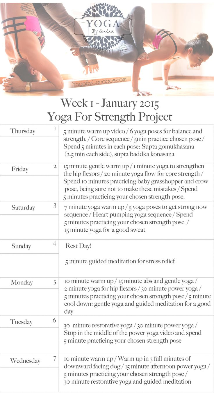 yoga forum Strength project (but not very informative of what exactly to do)
