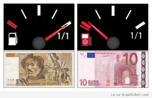 La+différence+entre+un+plein+d'essence+en+euros+et+en+francs.