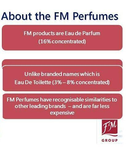About FM Parfume