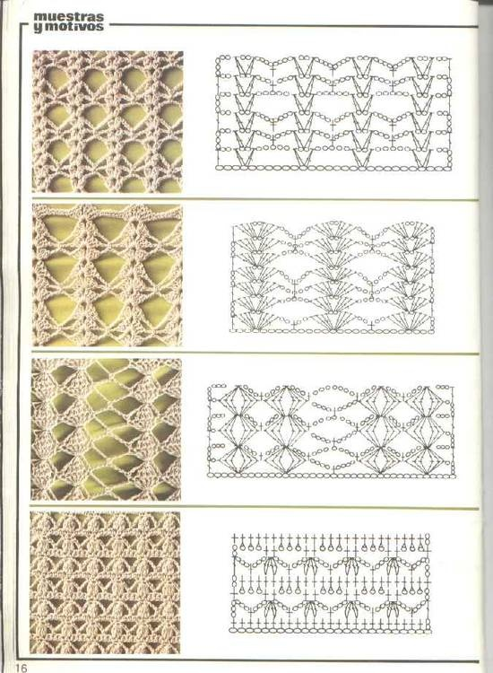 Formas Crochet  more diagrams on right hand side of screen