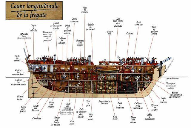 """HERMIONE : C'est en 1997 qu'une équipe de passionnés a décidé de se lancer dans la folle aventure de reconstruire l'Hermione et de lui faire faire le voyage de La Fayette... personne ne donnait cher de leur projet en ces années-là. Mis à l'eau en juillet 2012, il est maintenant en phase de pose des mâts et on peut le visiter """"pour de vrai"""", en attendant qu'il prenne la mer, si tout va bien, en 2015."""