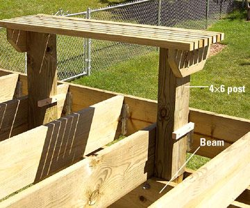 built-in wooden benches | built in benches built in benches bring more to a deck than a place to ...