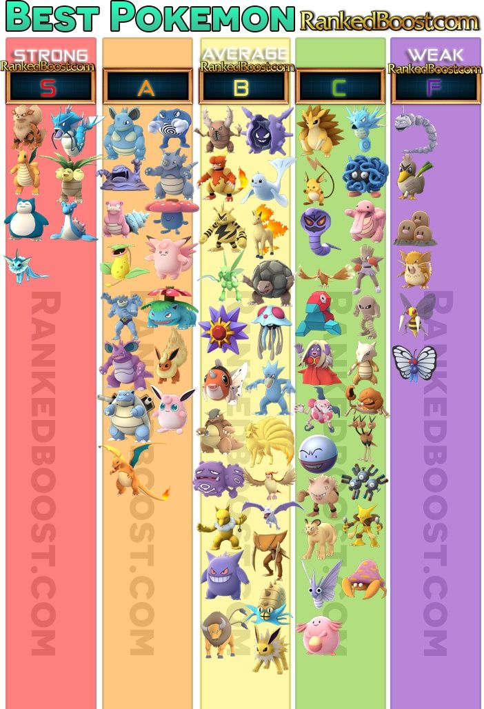 best images about Pokemon Go on Pinterest