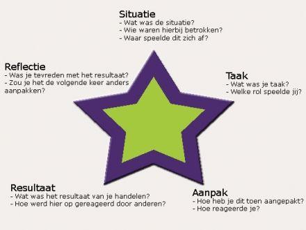 STARR model