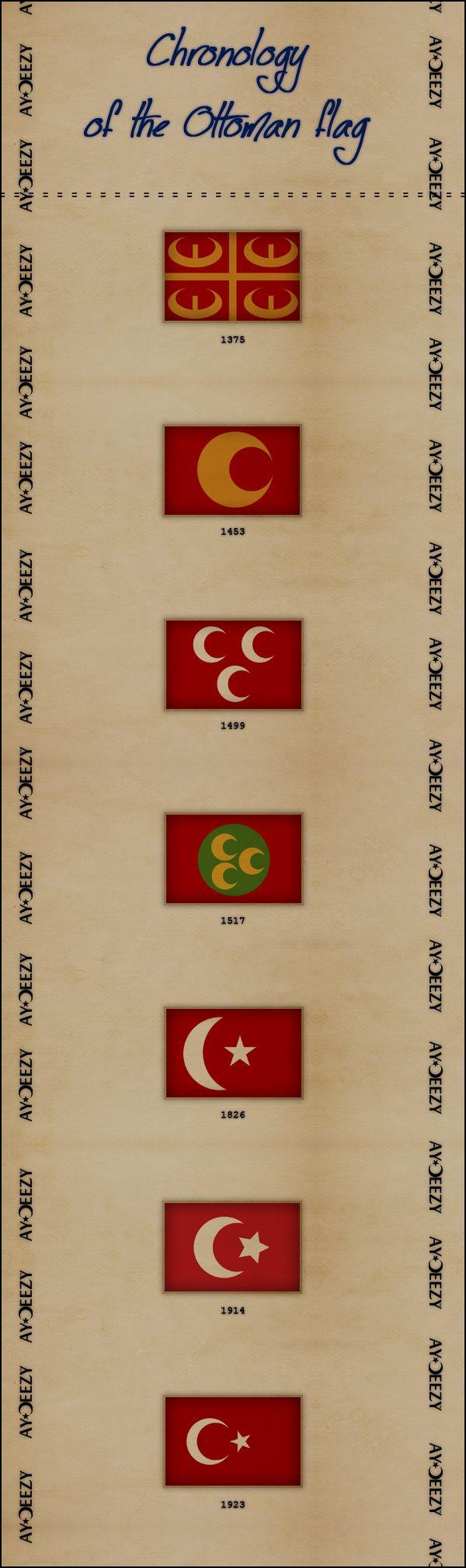 osmanlı'nın kuruluşundan günümüze bayrak kronolojisi.
