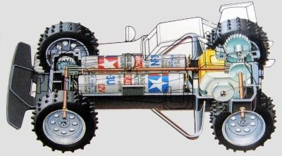Dash Yonkuro! | Mini 4WD | Tamiya : Mini 4WD History - Part 1
