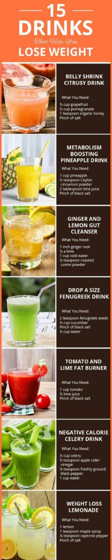 Top 15 drinks to try if you want to lose weight easily – Toned