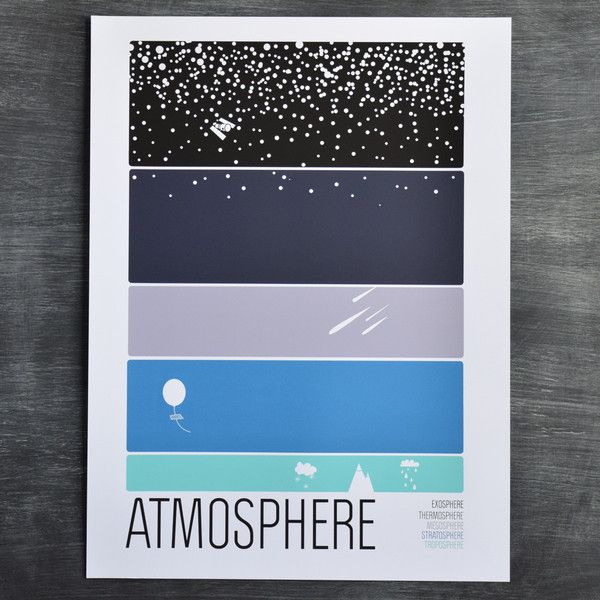 "The Atmosphere print depicts all five of the Earth's atmospheric zones, from the Troposphere on up to the Exosphere. This 5-color screenprint measures 18"" x 24"". #colossal"