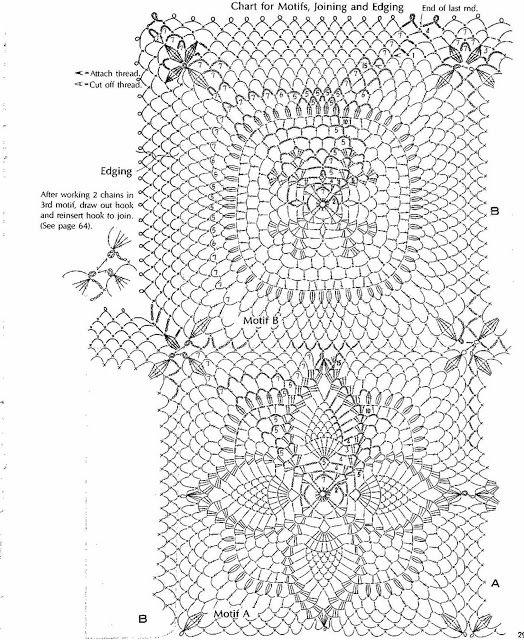 822 best Crochet pinapple square doilies diagrams images