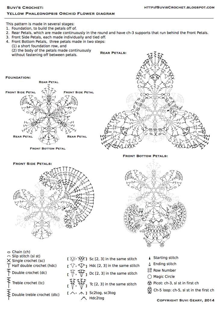 Suvi's Crochet: Orchid