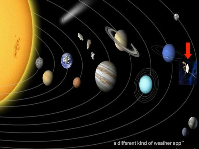 all the planets in our solar system could fit between earth and moon - photo #22