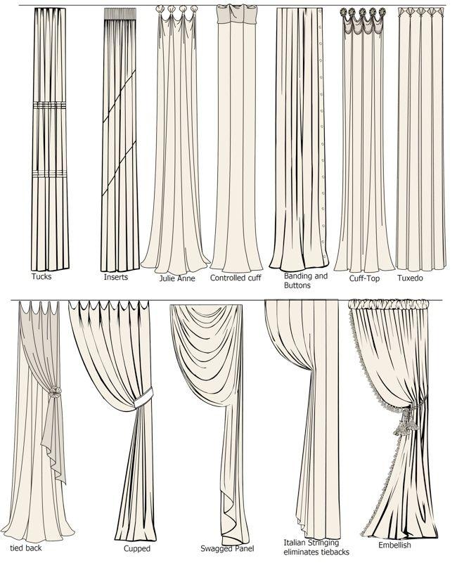 Le 25 migliori idee su tende di lino su pinterest tenda for Software di progettazione di case online