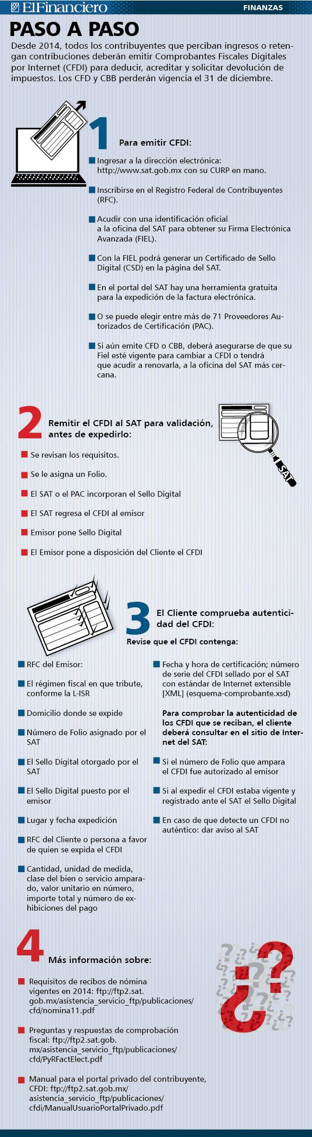 Esto es lo que tendrás que hacer, si en el 2014 recibirás Comprobantes Fiscales Digitales por Internet (CFDI). 3 de diciembre 2013.
