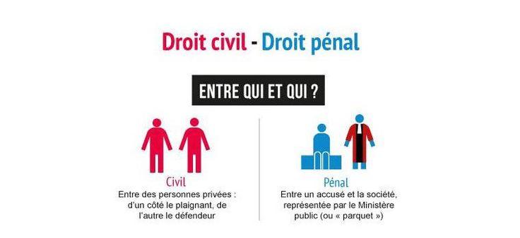 Quelles sont les différences entre le droit civil et droit pénal ?