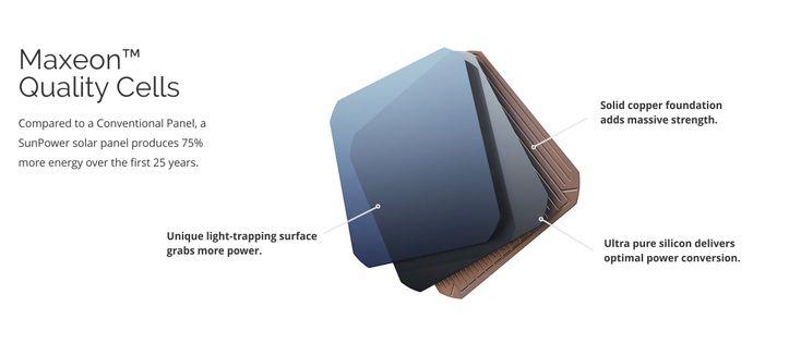 SunPower Maxeon Cells Technology