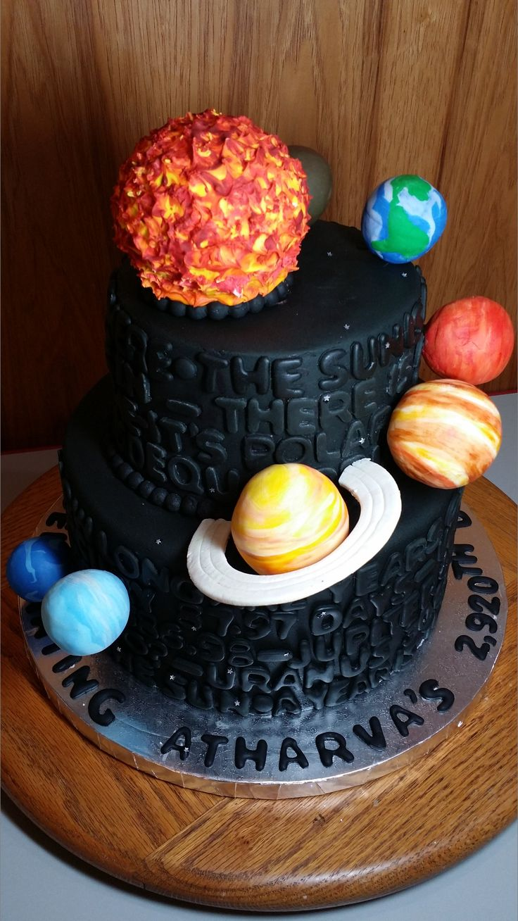 Copied for the sun and planets.  Solar System Cake