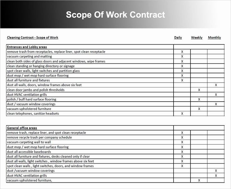 Scope Of Work Example Construction Awesome Door Schedule
