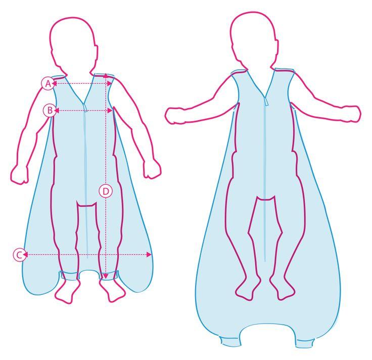 Welche Größe für den Babyschlafsack ist die Ric…