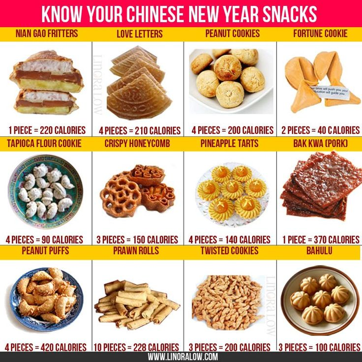 Chinese New Year foods and calories Health