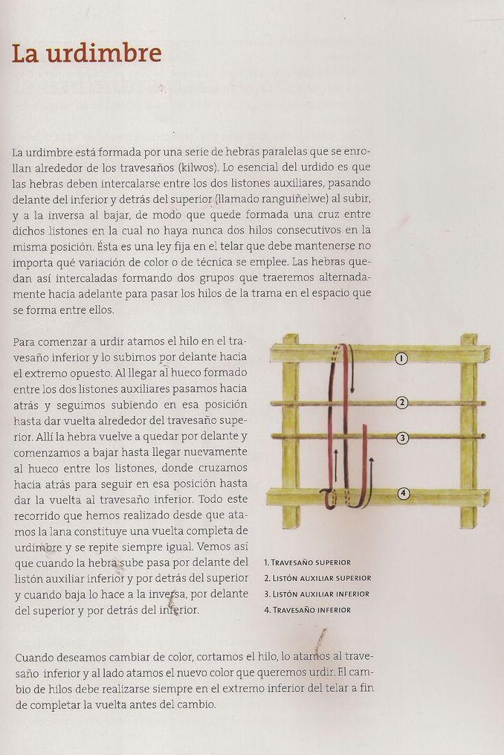 Taller de Ana María: TELAR MAPUCHE URDIEMBRE