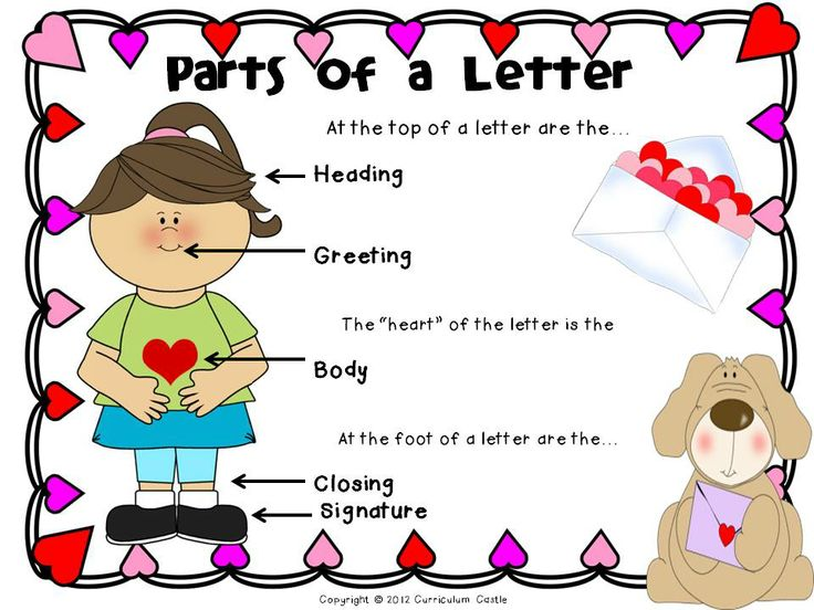 Parts Of A Friendly Letter Poster Mrs Naufal S Nook Using A Puppy