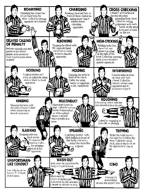 NHL referee signals  Now we have a reference @Bevvvvverly Glas!