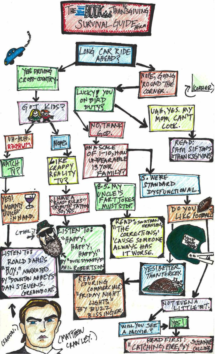 The Bookish Thanksgiving Survival Guide: Bumper-to-bumper holiday traffic, nightmare relatives, lumps in the gravy: A lot can go wrong on Thanksgiving. Whether you're playing host or hauling out to grandma's with a car full of kids, use our chart to find the perfect book to get you through any Turkey Day challenge.