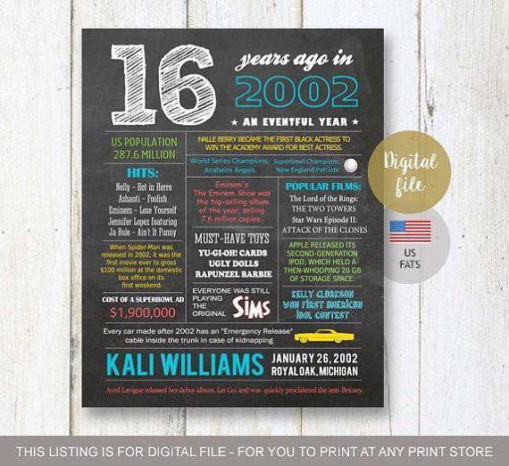 Best 25+ 16th Birthday Gifts Ideas On Pinterest