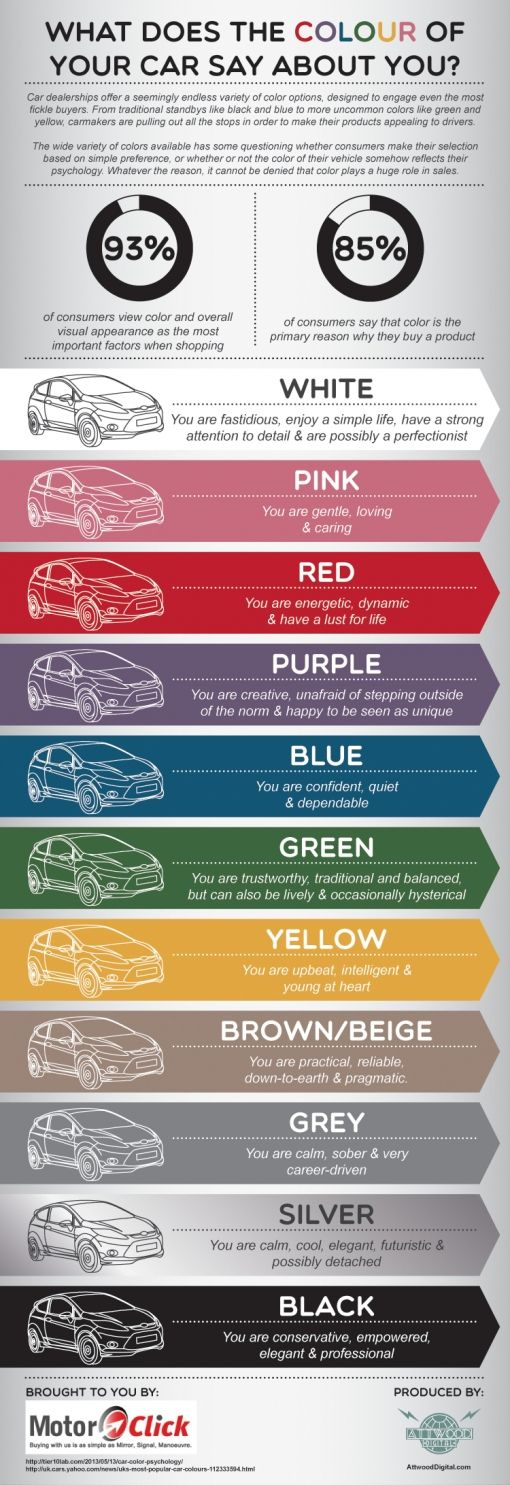 what-does-the-colour-of-your-car-say-about-you-infographic GREEN!!