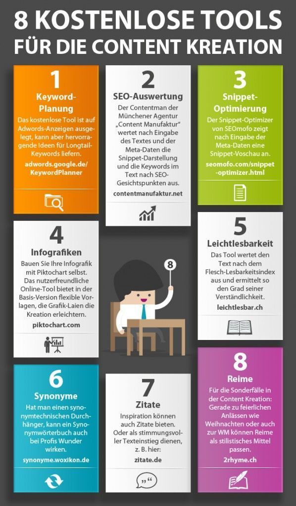 Infografik: 8 kostenlose Tools für die Content Kreation – Content Marketing Strategie