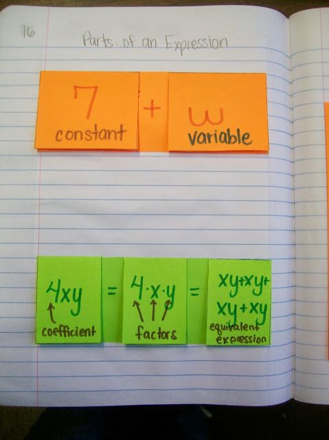 Math = Love: Parts of an Expression and Translating Expressions Foldables