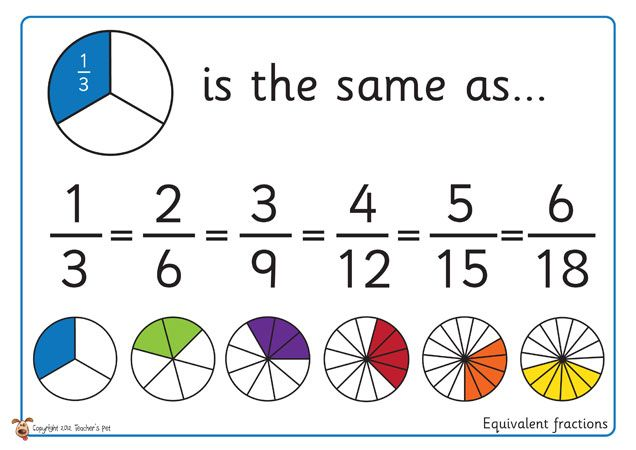 Here's a nice set of posters on equivalent fractions.