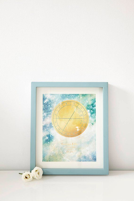 Custom Sky Map Astrology Star Chart Natal With Optional Write Up 10 Proceeds To International Refugee Trust