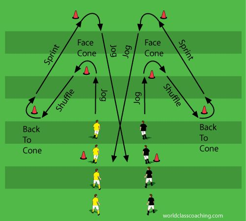 6v6 Soccer Tips - image 4