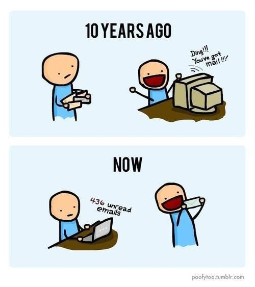 cartoon of how email service changed our lives